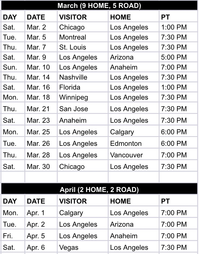 picture about Los Angeles Kings Printable Schedule identified as The 2018-19 timetable, within all its glory; factoids and bullet