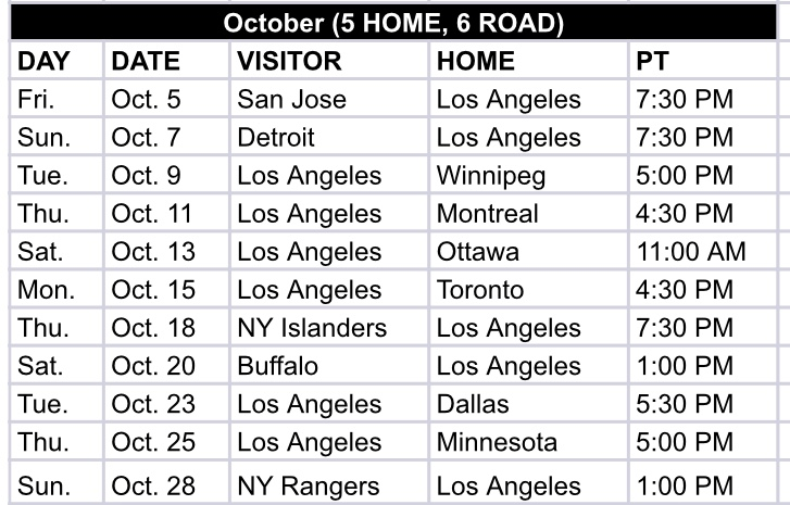graphic relating to Los Angeles Kings Printable Schedule titled The 2018-19 agenda, within just all its glory; factoids and bullet